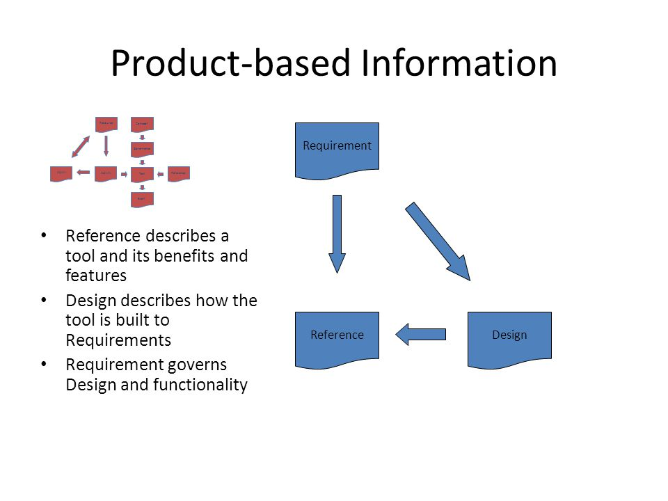 Product-based Information