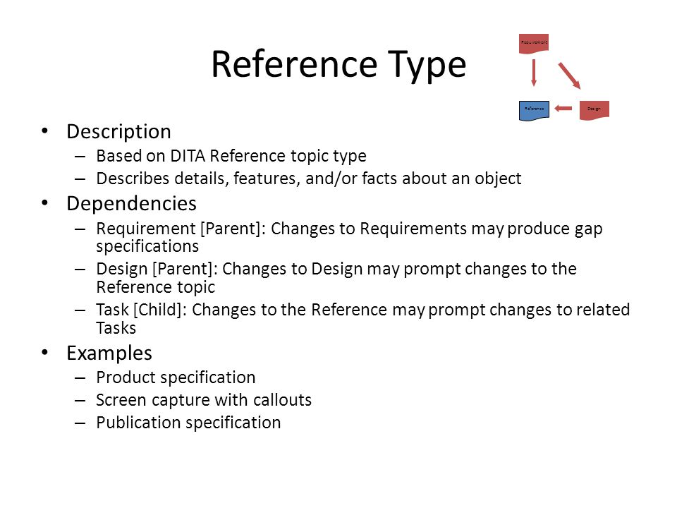 Reference Type Description Dependencies Examples