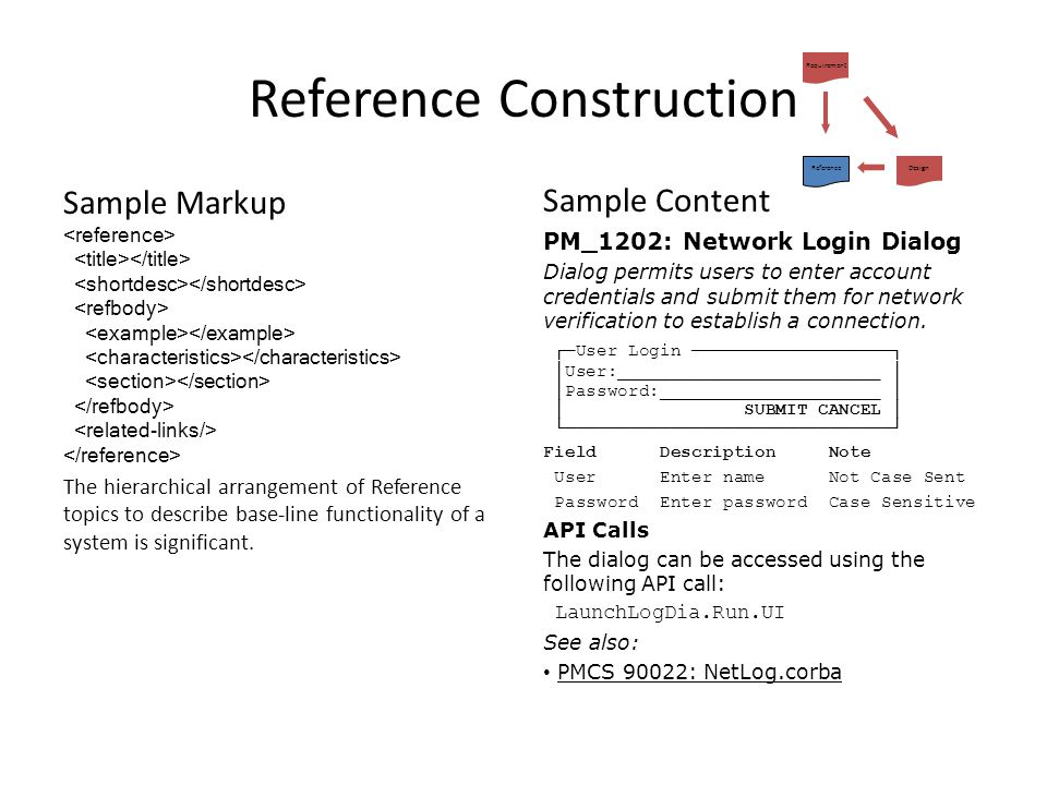 Reference Construction