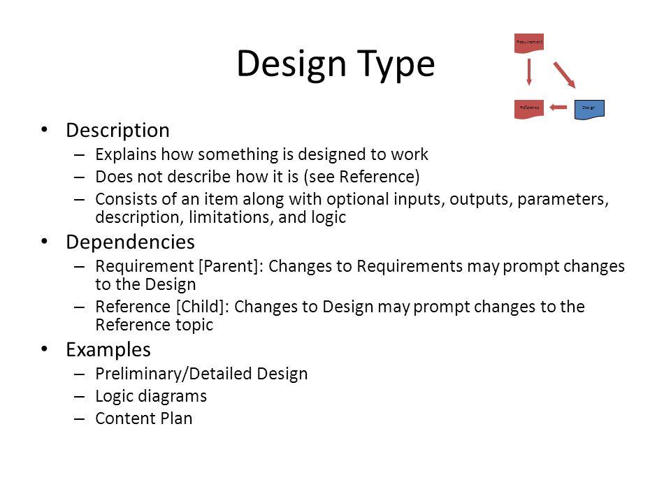 Design Type Description Dependencies Examples