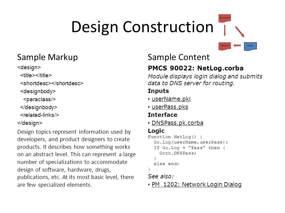 Design Construction Sample Markup Sample Content