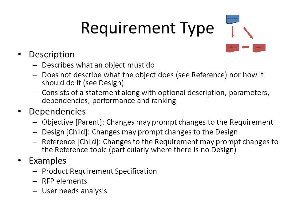 Requirement Type Description Dependencies Examples