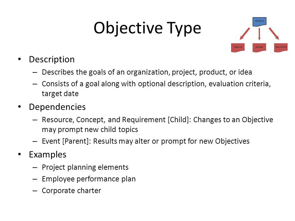 Objective Type Description Dependencies Examples