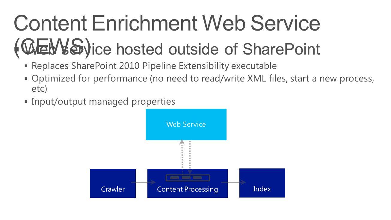 Content Enrichment Web Service (CEWS)