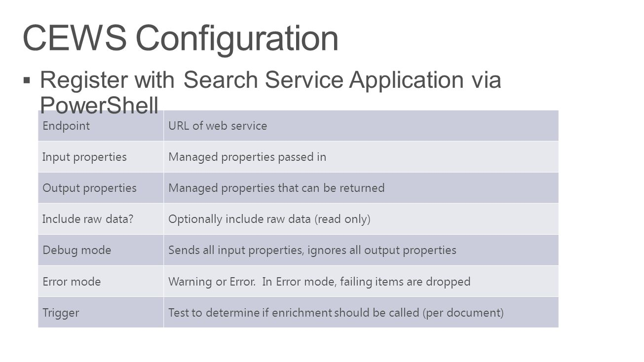 SPC2012 - Developer 4/5/2017. CEWS Configuration. Register with Search Service Application via PowerShell.