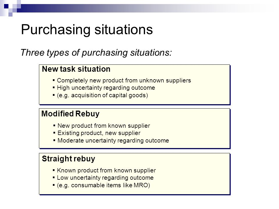 Purchasing situations