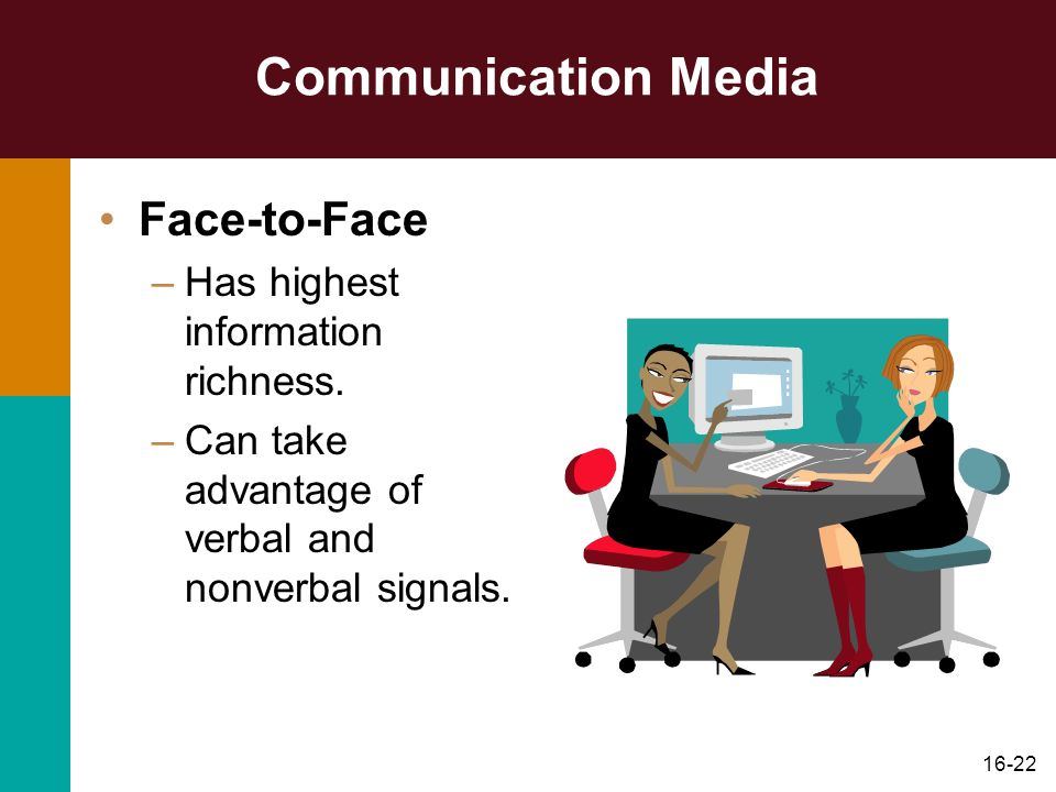 Communication Media Face-to-Face Has highest information richness.