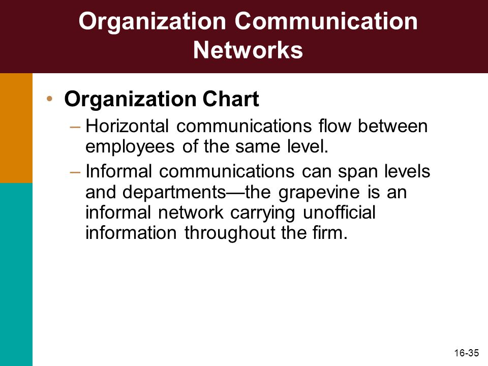 Organization Communication Networks