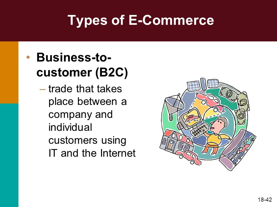 Types of E-Commerce Business-to-customer (B2C)