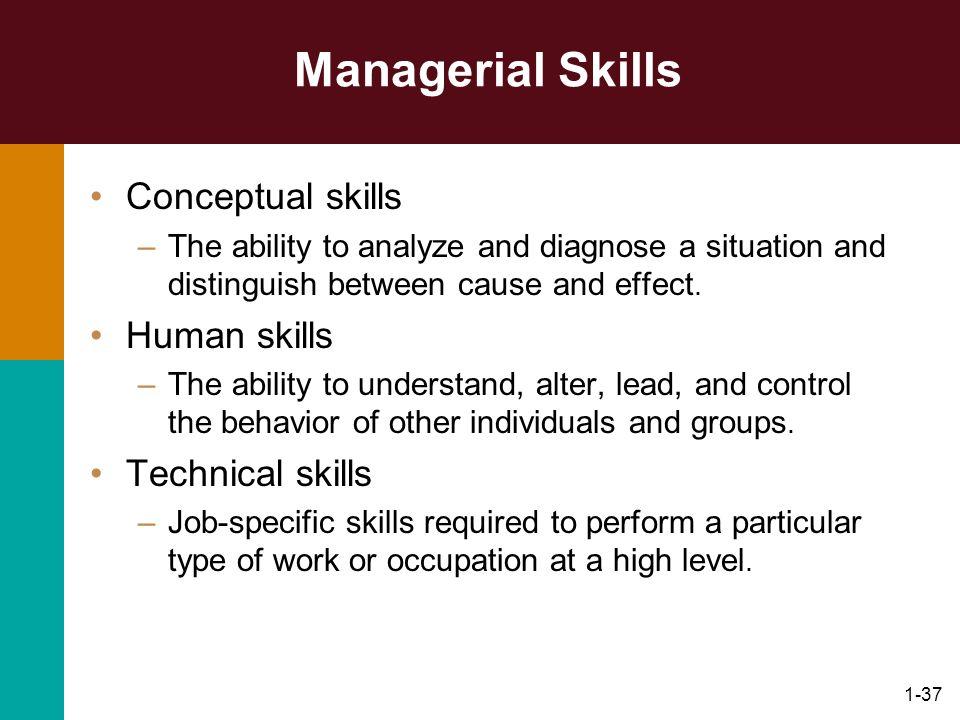 Managerial Skills Conceptual skills Human skills Technical skills