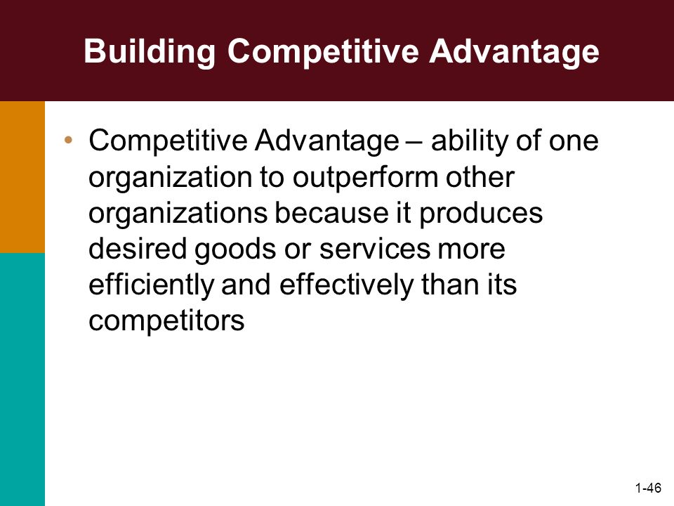 Building Competitive Advantage