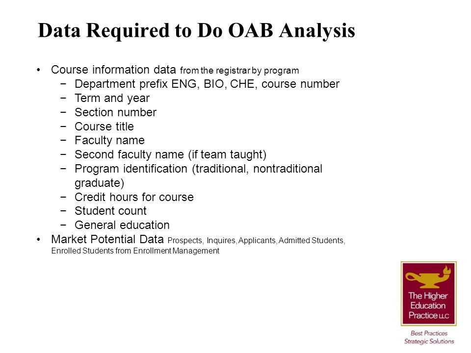 Data Required to Do OAB Analysis