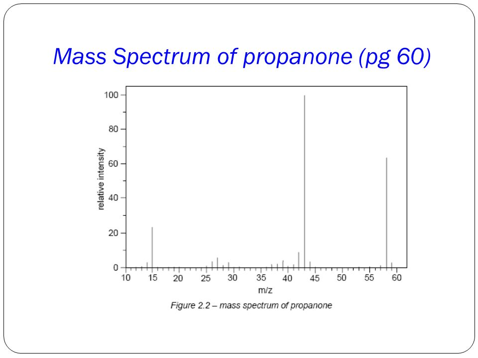 Mass Spectrum of propanone (pg 60)