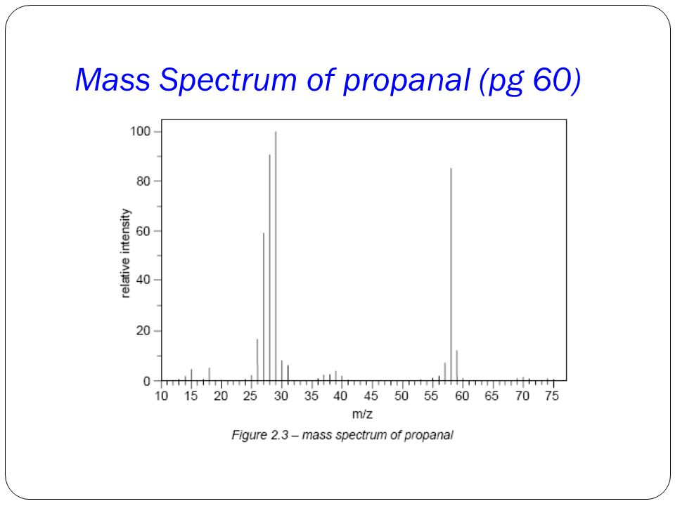 Mass Spectrum of propanal (pg 60)