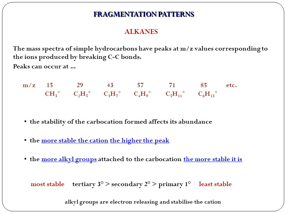 FRAGMENTATION PATTERNS ALKANES