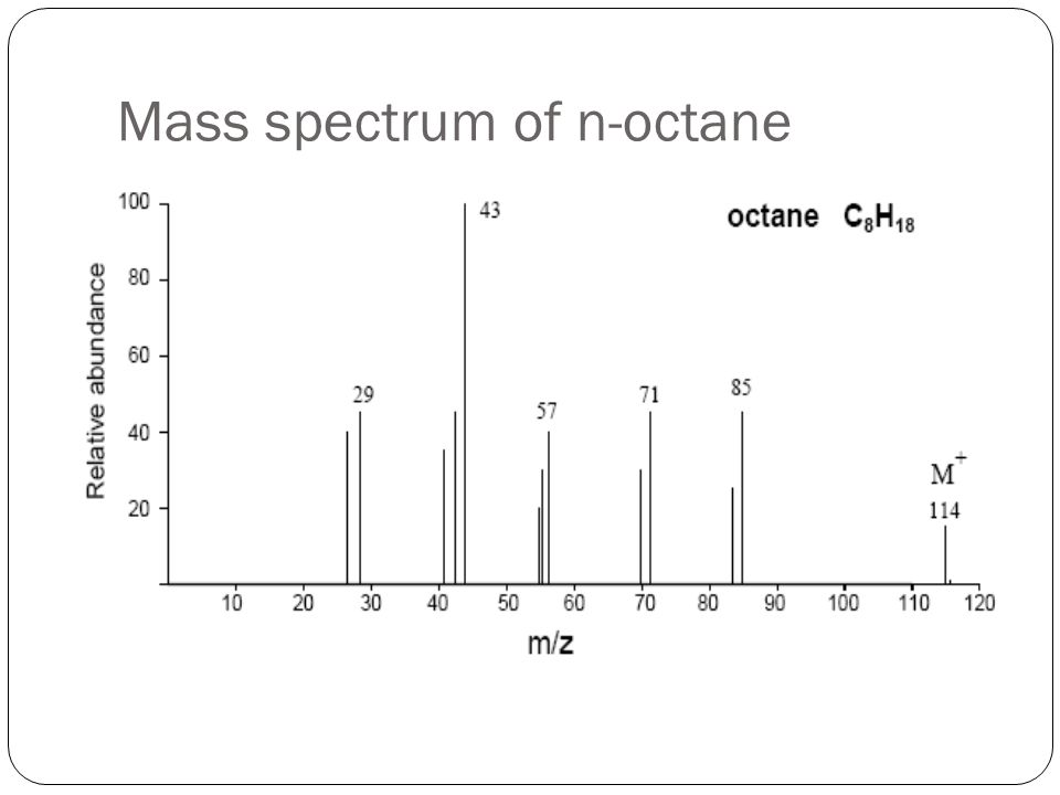 Mass spectrum of n-octane