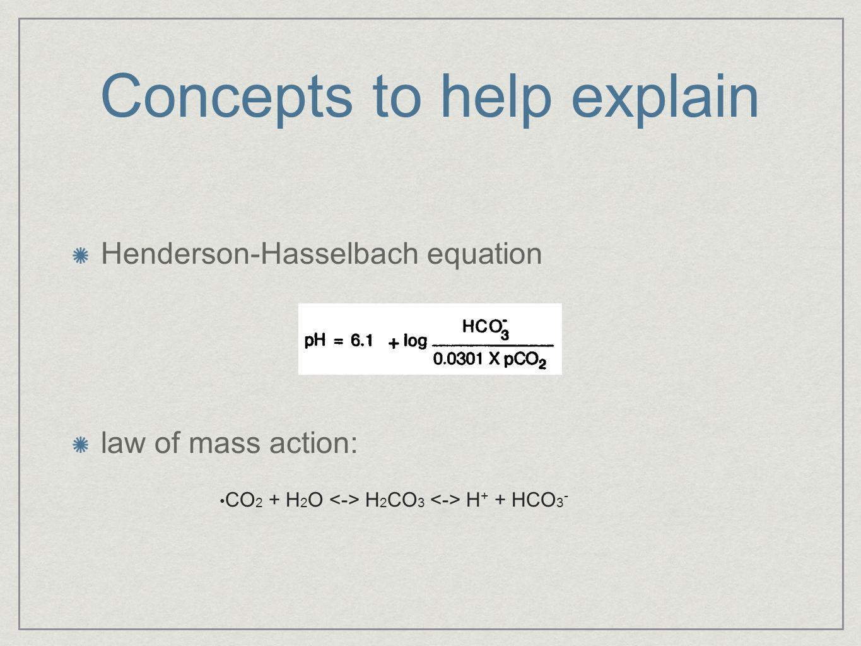 Concepts to help explain