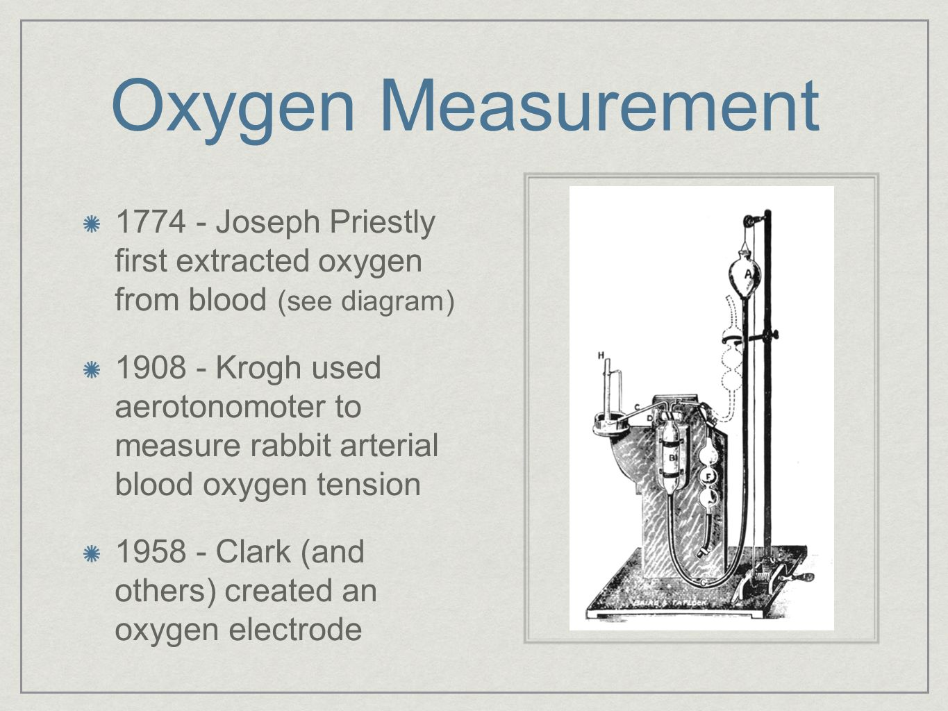 Oxygen Measurement 1774 - Joseph Priestly first extracted oxygen from blood (see diagram)