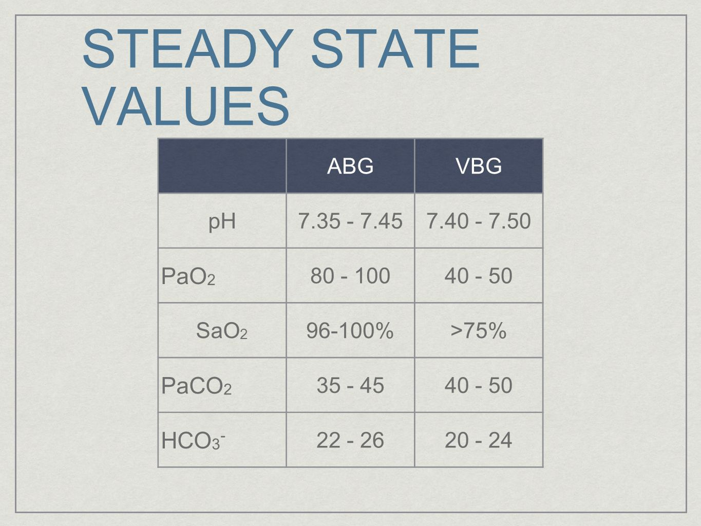 STEADY STATE VALUES PaO2 PaCO2 HCO3- ABG VBG pH 7.35 - 7.45
