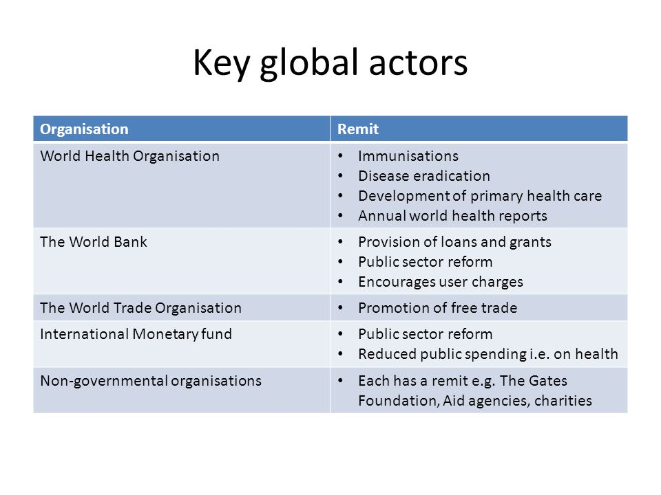 Key global actors Organisation Remit World Health Organisation