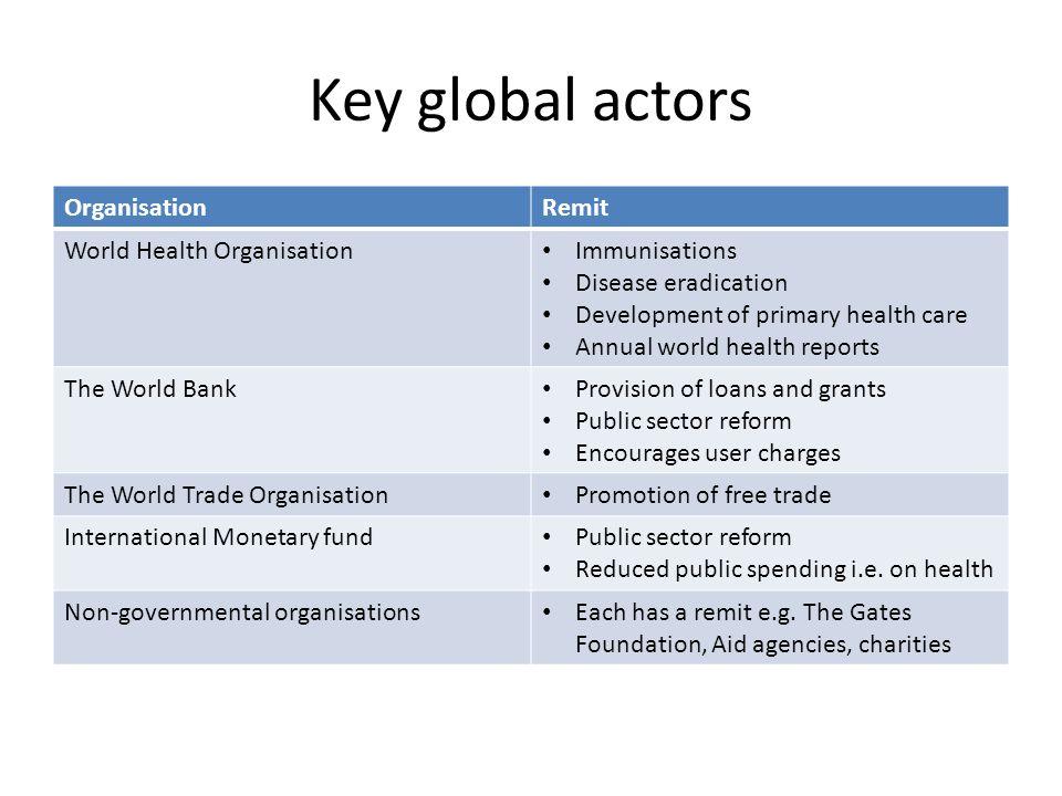 Key global actors Organisation Remit World Health Organisation
