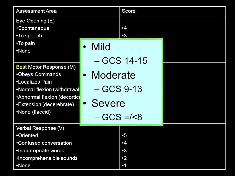 Mild Moderate Severe GCS 14-15 GCS 9-13 GCS =/<8 Assessment Area