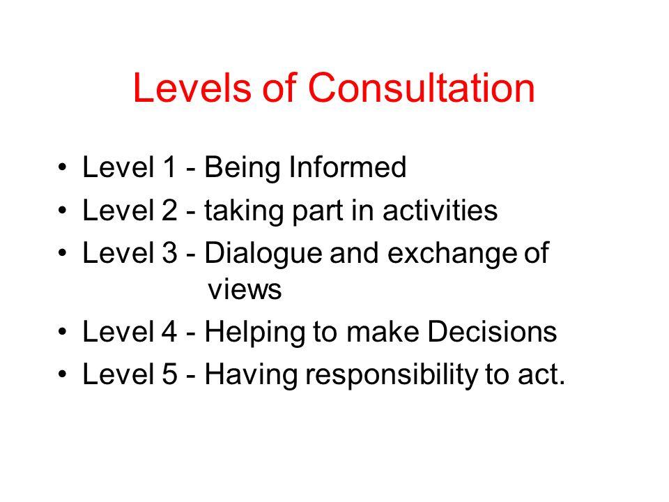 Levels of Consultation