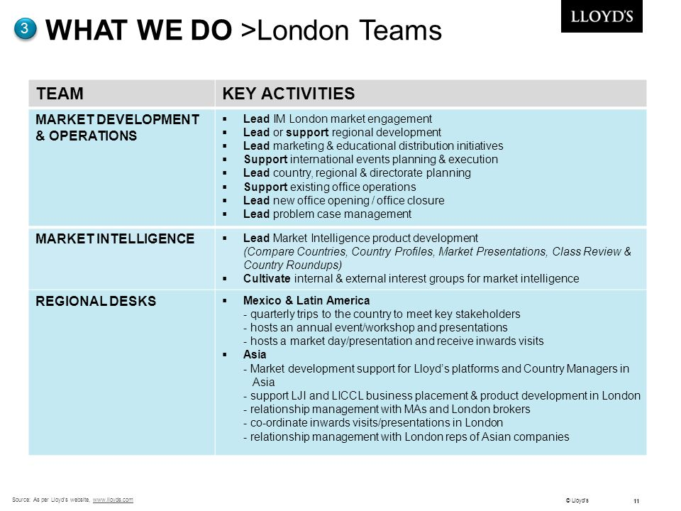 WHAT WE DO >London Teams