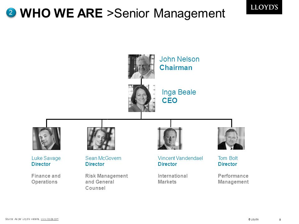 WHO WE ARE >Senior Management