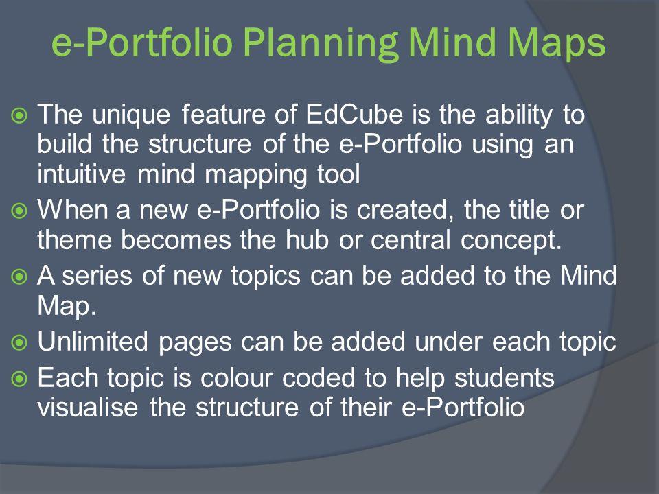 e-Portfolio Planning Mind Maps