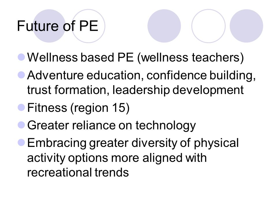 Future of PE Wellness based PE (wellness teachers)