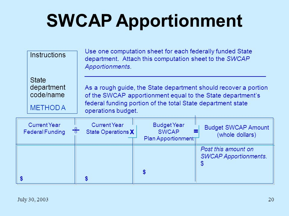 SWCAP Apportionment x = Instructions State department code/name