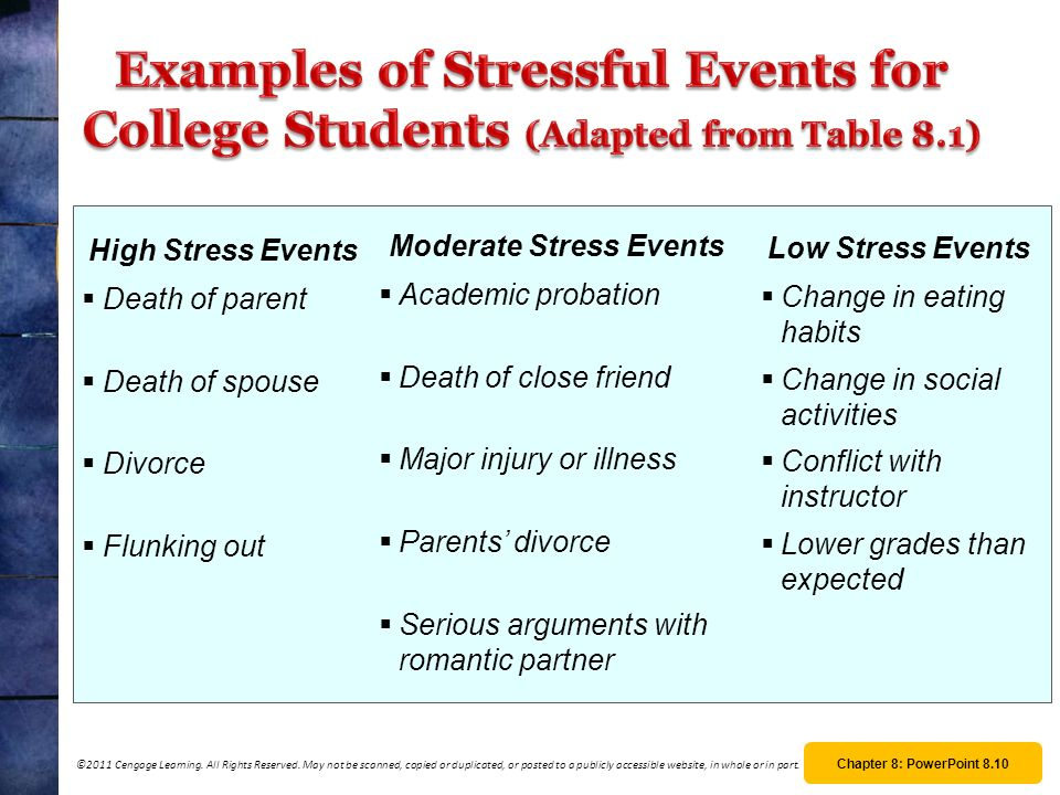 Moderate Stress Events