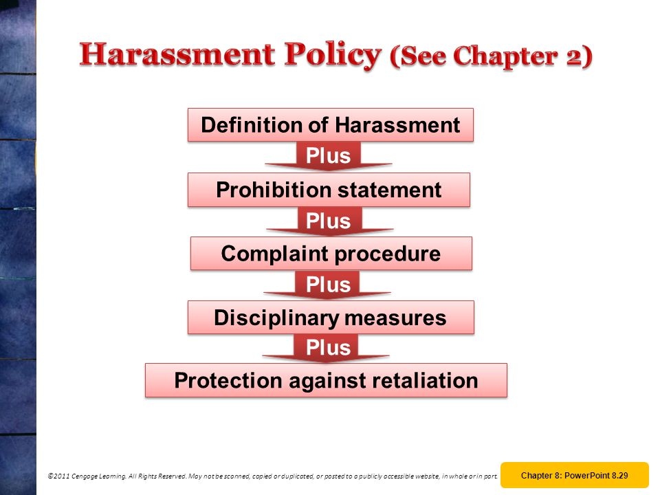 Harassment Policy (See Chapter 2)