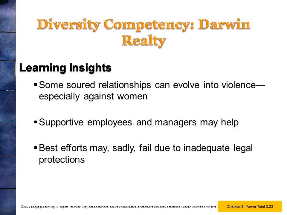 Diversity Competency: Darwin Realty