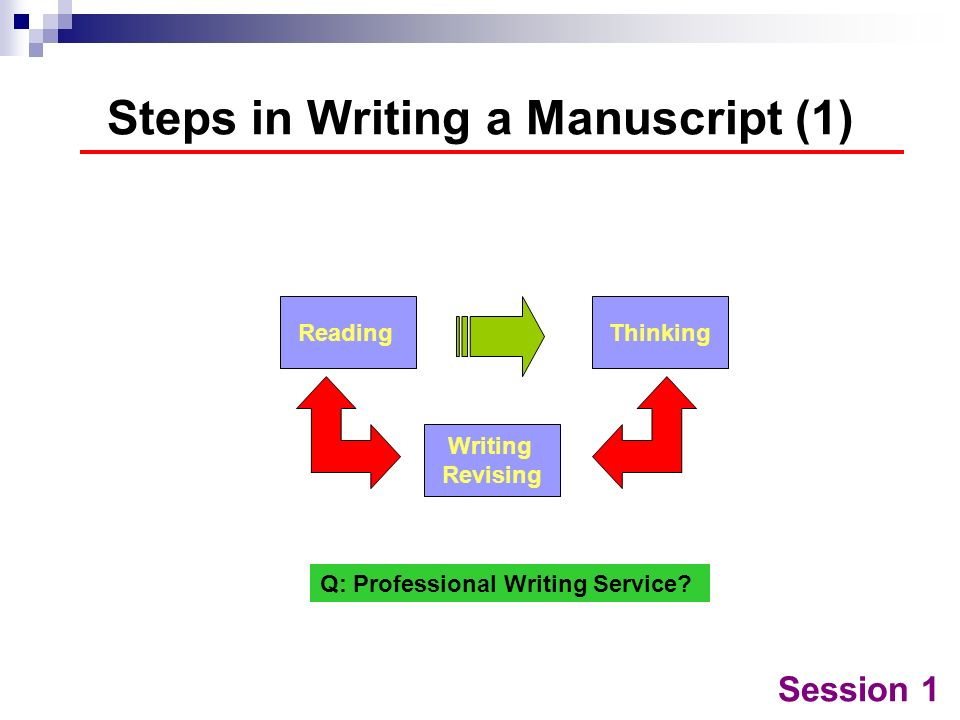 Steps in Writing a Manuscript (1)