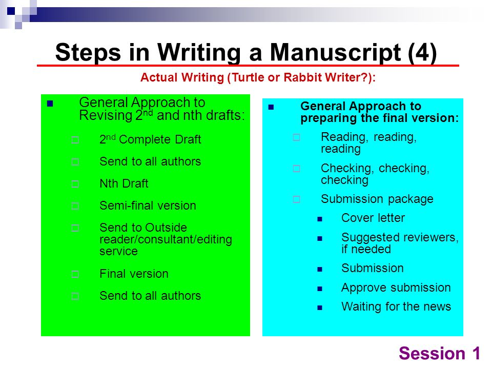 Steps in Writing a Manuscript (4)
