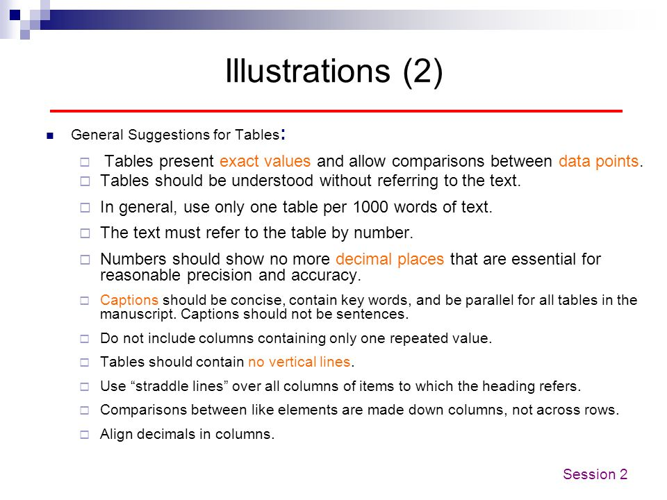 Illustrations (2)General Suggestions for Tables: Tables present exact values and allow comparisons between data points.