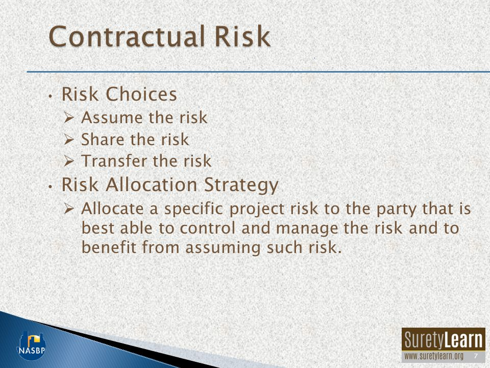 Contractual Risk Risk Choices Risk Allocation Strategy Assume the risk