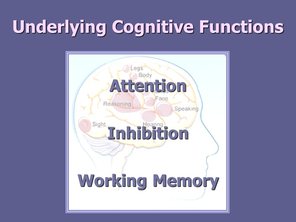 Underlying Cognitive Functions