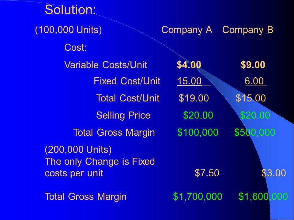 Solution: (100,000 Units) Company A Company B Cost: