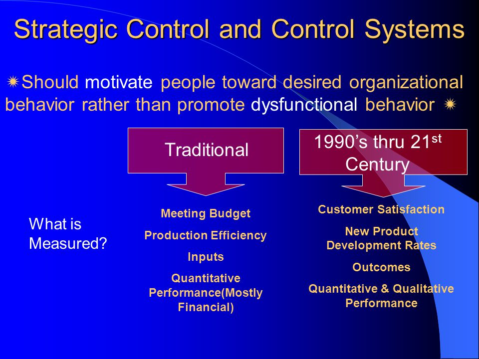 Strategic Control and Control Systems