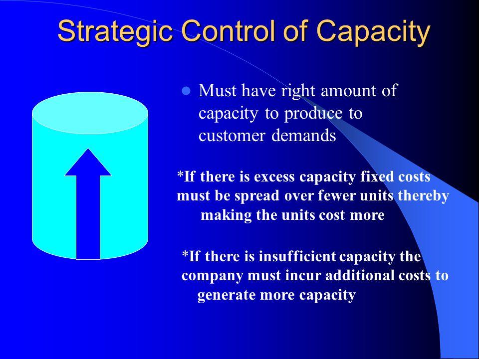 Strategic Control of Capacity