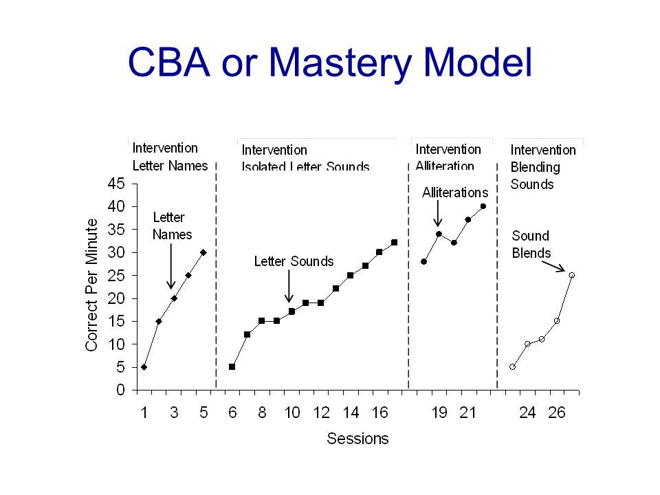 CBA or Mastery Model