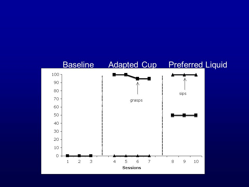 Baseline Adapted Cup Preferred Liquid