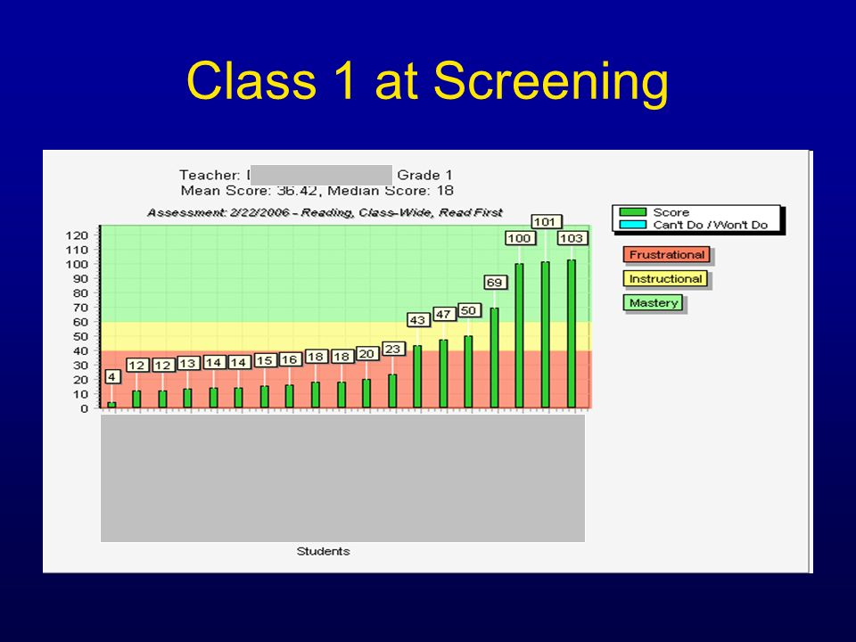 Class 1 at Screening