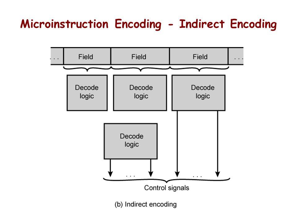 Microinstruction Encoding - Indirect Encoding