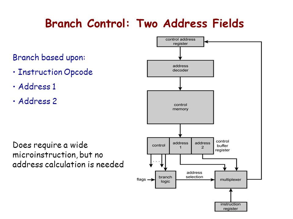 Branch Control: Two Address Fields