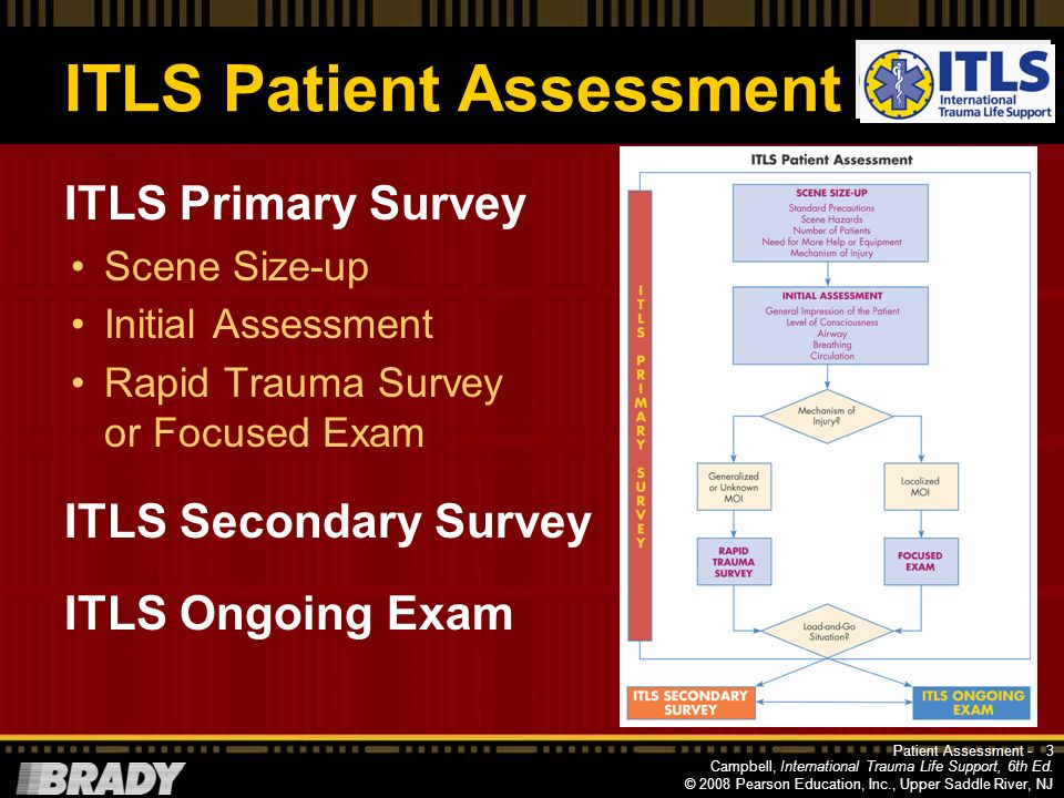 ITLS Patient Assessment