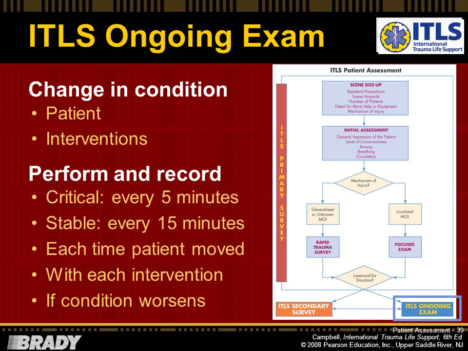 ITLS Ongoing Exam Change in condition Perform and record Patient